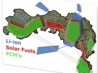 Roadmap energieopslag